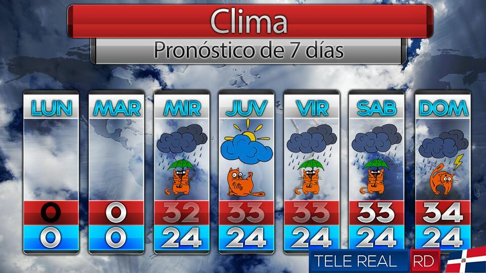 Clima Semana Julio 6